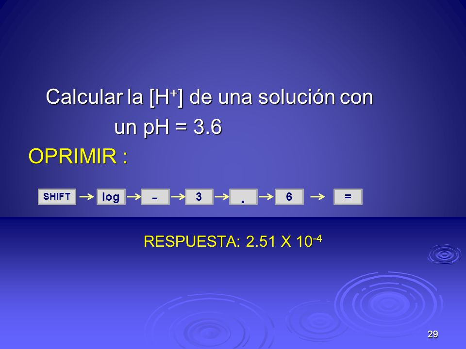 Calcular la [H+] de una solución con un pH = 3.6 OPRIMIR :